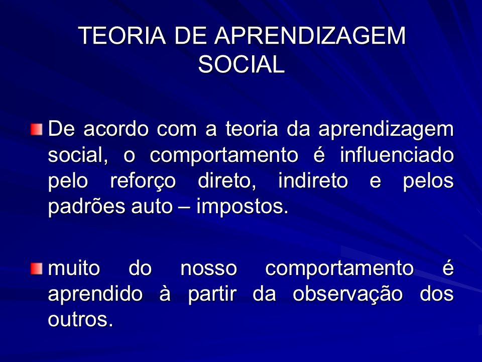 TEORIA DE APRENDIZAGEM SOCIAL De acordo com a teoria da aprendizagem social, o comportamento é influenciado pelo reforço direto, indireto e pelos padr