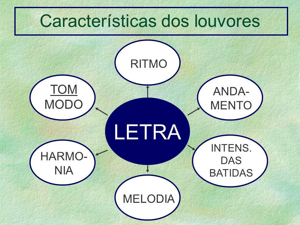 O RITMO E SUAS CARACTERÍSTICAS PRÓPRIAS 1 - Valsa - compasso 3/4, ritmo gracioso.
