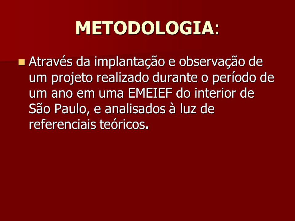 METODOLOGIA: Através da implantação e observação de um projeto realizado durante o período de um ano em uma EMEIEF do interior de São Paulo, e analisa