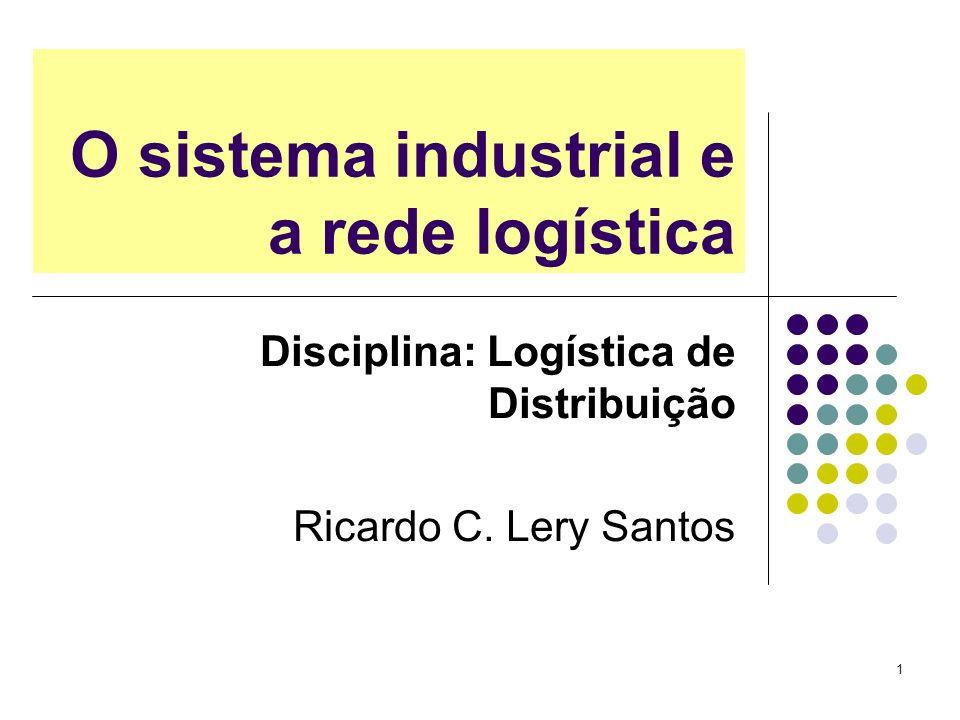 1 O sistema industrial e a rede logística Disciplina: Logística de Distribuição Ricardo C. Lery Santos