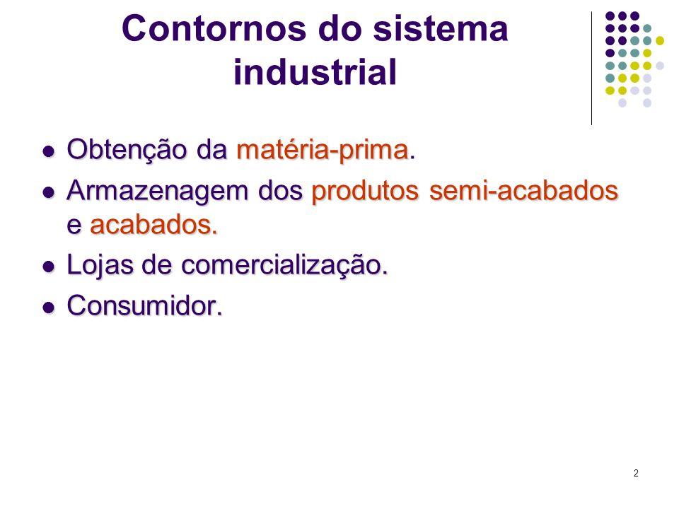 2 Contornos do sistema industrial Obtenção da matéria-prima Obtenção da matéria-prima. Armazenagem dos produtos semi-acabados e acabados. Armazenagem