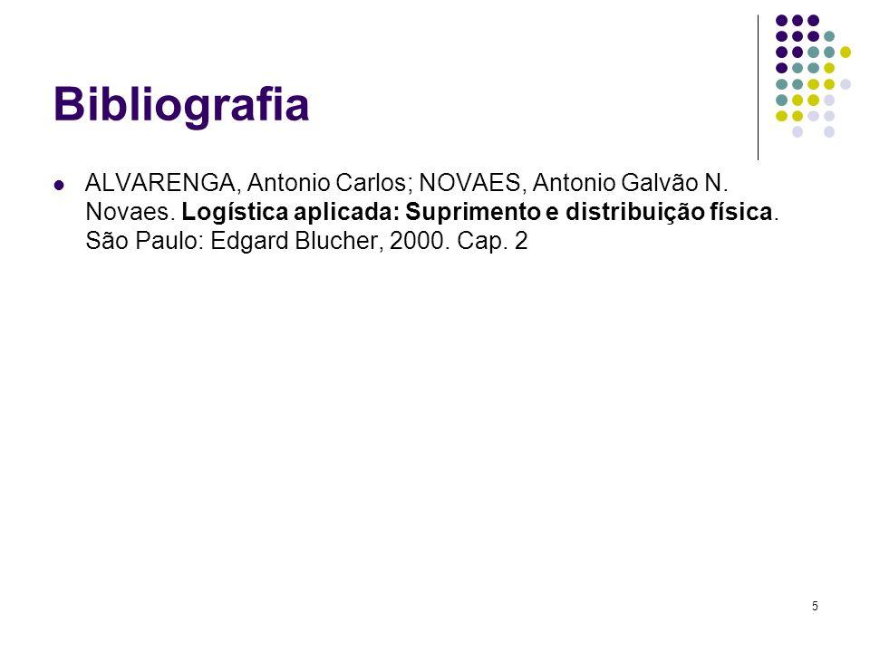 5 Bibliografia ALVARENGA, Antonio Carlos; NOVAES, Antonio Galvão N. Novaes. Logística aplicada: Suprimento e distribuição física. São Paulo: Edgard Bl
