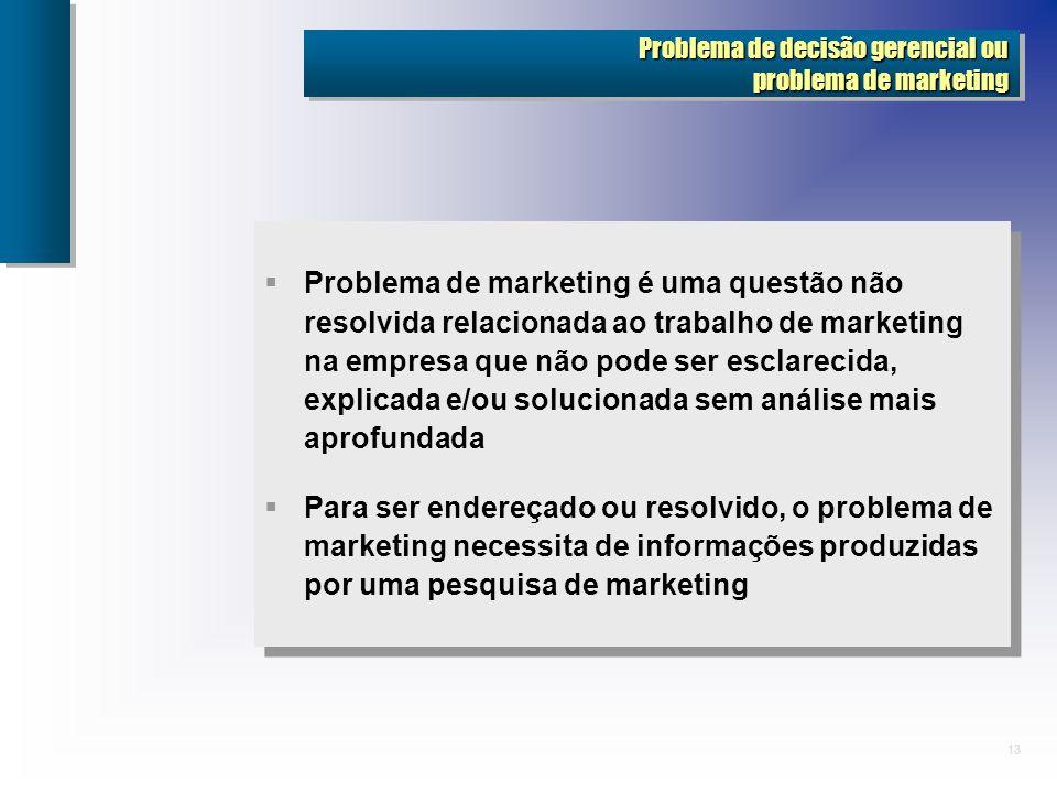 13 Problema de decisão gerencial ou problema de marketing Problema de marketing é uma questão não resolvida relacionada ao trabalho de marketing na em
