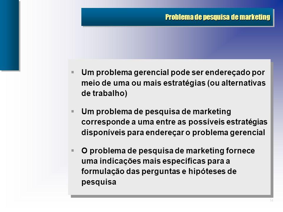 14 Problema de pesquisa de marketing Um problema gerencial pode ser endereçado por meio de uma ou mais estratégias (ou alternativas de trabalho) Um pr