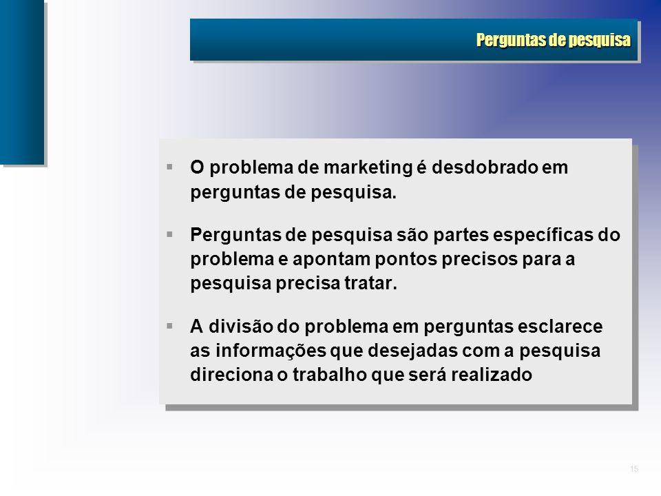 15 Perguntas de pesquisa O problema de marketing é desdobrado em perguntas de pesquisa. Perguntas de pesquisa são partes específicas do problema e apo