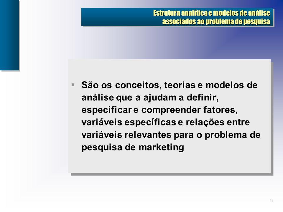 18 Estrutura analítica e modelos de análise associados ao problema de pesquisa São os conceitos, teorias e modelos de análise que a ajudam a definir,