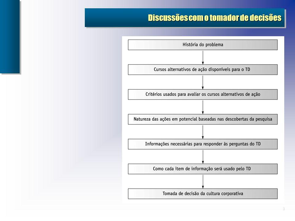 3 Discussões com o tomador de decisões