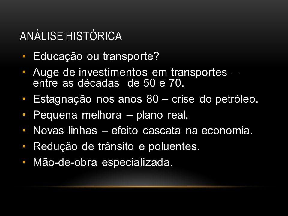 Alternativa de crescimento – setor privado.Atrair investimentos – geração de lucro.