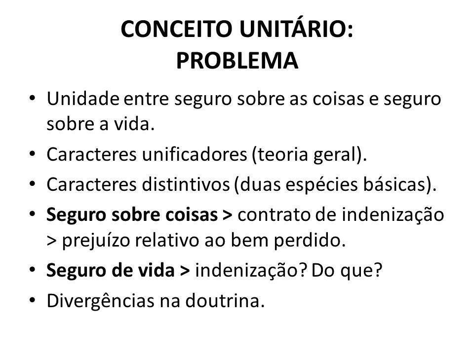 CONCEITO UNITÁRIO: PROBLEMA Unidade entre seguro sobre as coisas e seguro sobre a vida. Caracteres unificadores (teoria geral). Caracteres distintivos
