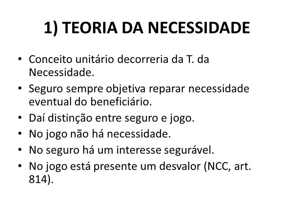 1) TEORIA DA NECESSIDADE Conceito unitário decorreria da T. da Necessidade. Seguro sempre objetiva reparar necessidade eventual do beneficiário. Daí d