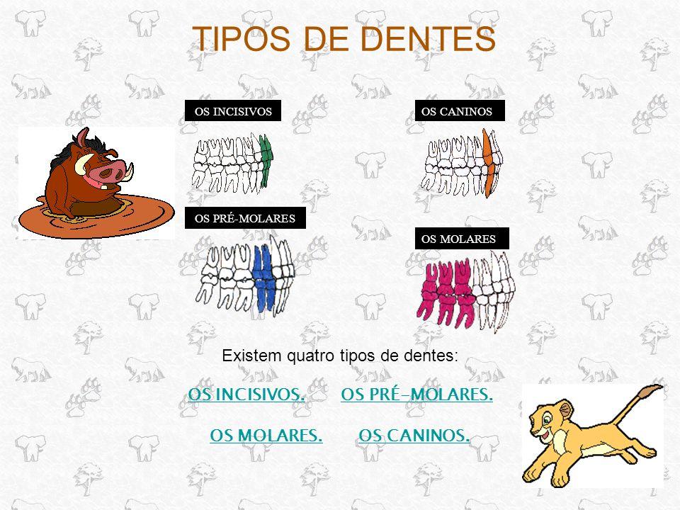 A CÁRIE DENTÁRIA CÁRIE DENTÁRIA cárie dentária.