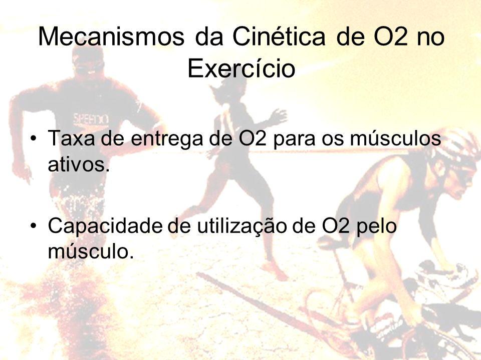 Mecanismos da Cinética de O2 no Exercício Taxa de entrega de O2 para os músculos ativos. Capacidade de utilização de O2 pelo músculo.