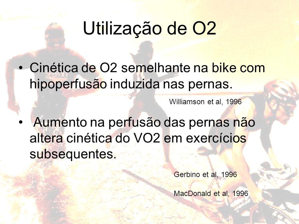 Cinética de O2 semelhante na bike com hipoperfusão induzida nas pernas. Aumento na perfusão das pernas não altera cinética do VO2 em exercícios subseq