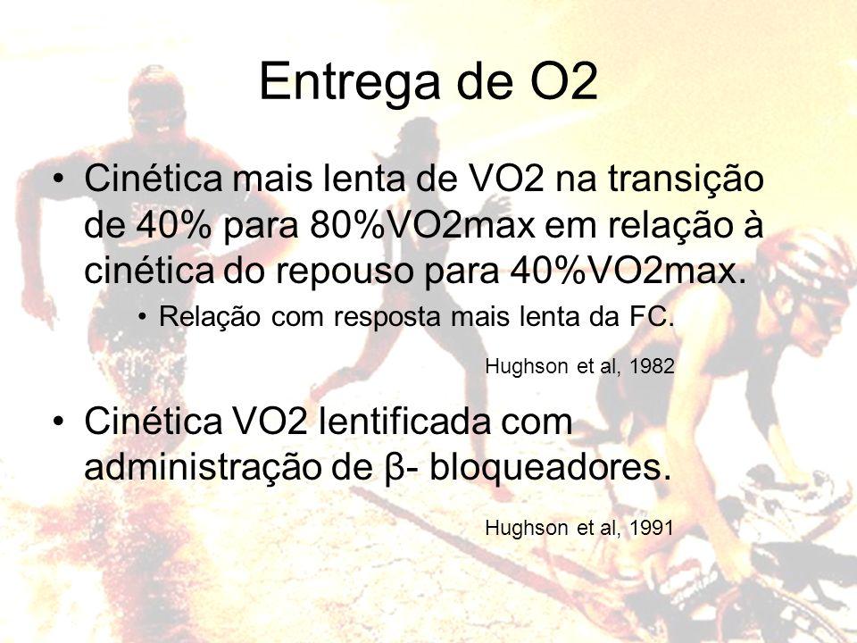 Entrega de O2 Cinética mais lenta de VO2 na transição de 40% para 80%VO2max em relação à cinética do repouso para 40%VO2max. Relação com resposta mais