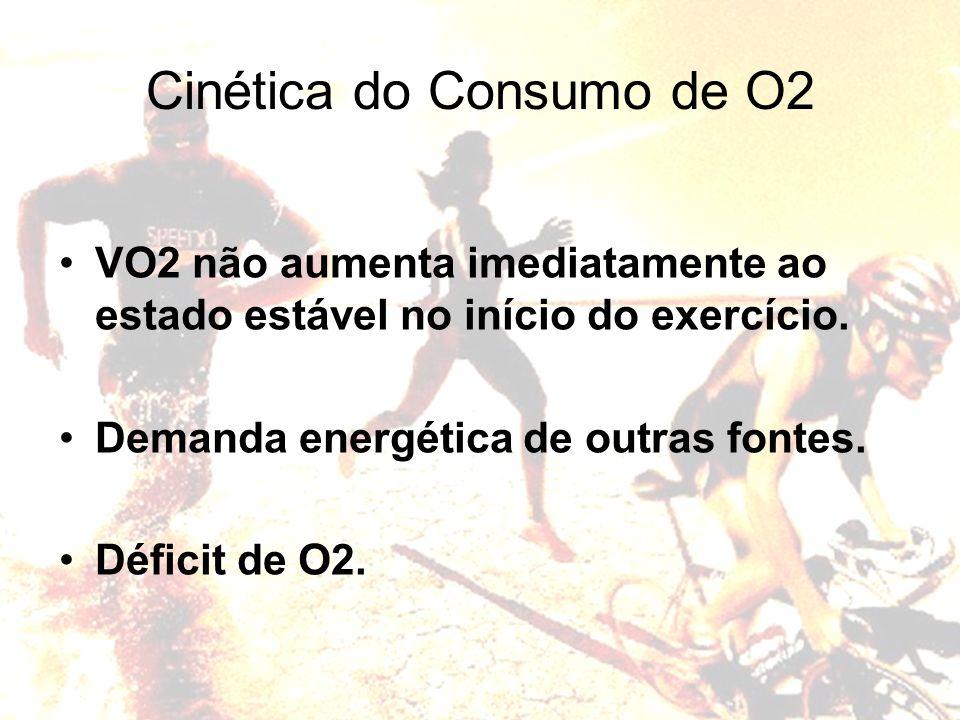Cinética do Consumo de O2 VO2 não aumenta imediatamente ao estado estável no início do exercício. Demanda energética de outras fontes. Déficit de O2.