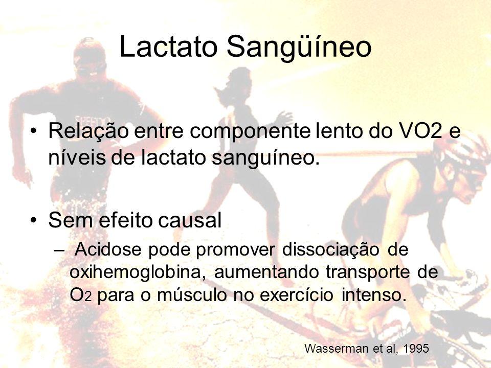 Lactato Sangüíneo Relação entre componente lento do VO2 e níveis de lactato sanguíneo. Sem efeito causal – Acidose pode promover dissociação de oxihem