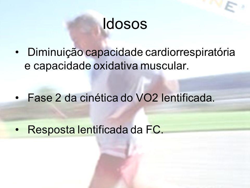 Idosos Diminuição capacidade cardiorrespiratória e capacidade oxidativa muscular. Fase 2 da cinética do VO2 lentificada. Resposta lentificada da FC.