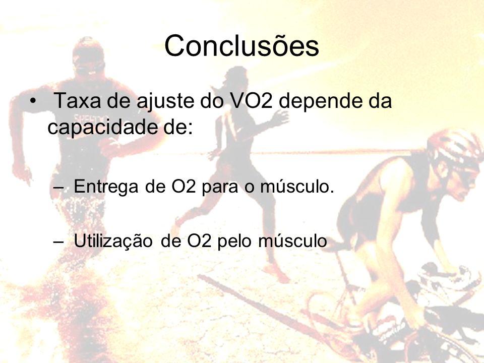 Taxa de ajuste do VO2 depende da capacidade de: – Entrega de O2 para o músculo. – Utilização de O2 pelo músculo Conclusões