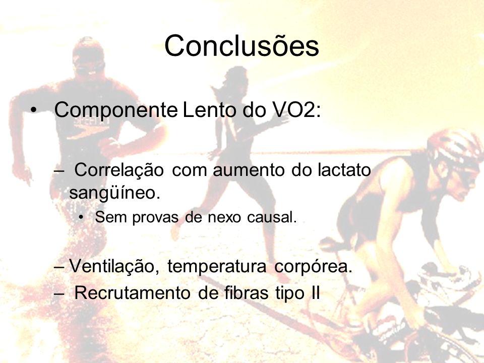 Componente Lento do VO2: – Correlação com aumento do lactato sangüíneo. Sem provas de nexo causal. –Ventilação, temperatura corpórea. – Recrutamento d