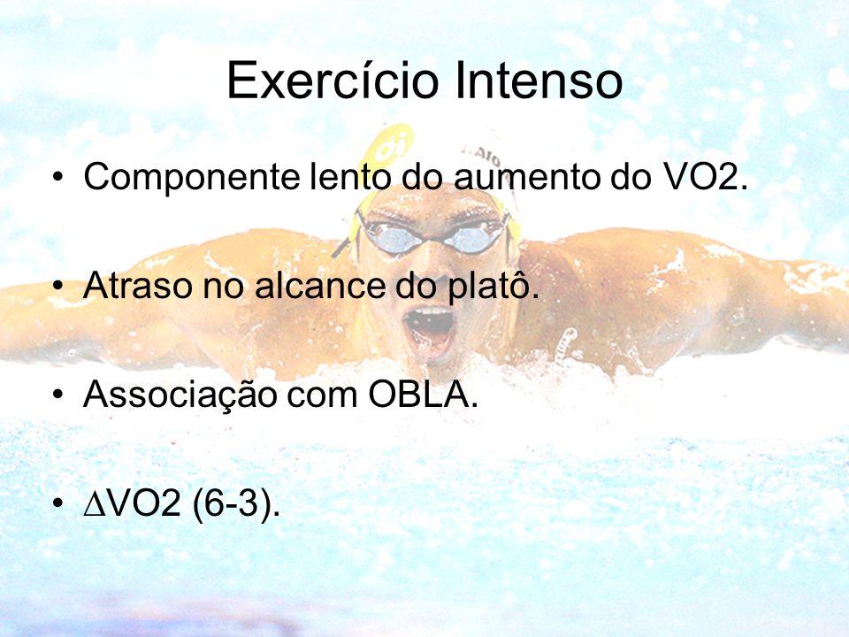 Exercício em hiperóxia: – Menor déficit de O2 – Menor depleção de PCr.