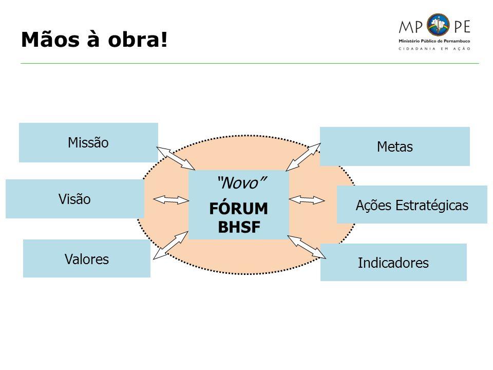 Novo FÓRUM BHSF Missão Valores Metas Ações Estratégicas Indicadores Mãos à obra! Visão