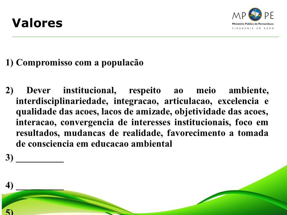 Valores 1) Compromisso com a populacão 2) Dever institucional, respeito ao meio ambiente, interdisciplinariedade, integracao, articulacao, excelencia