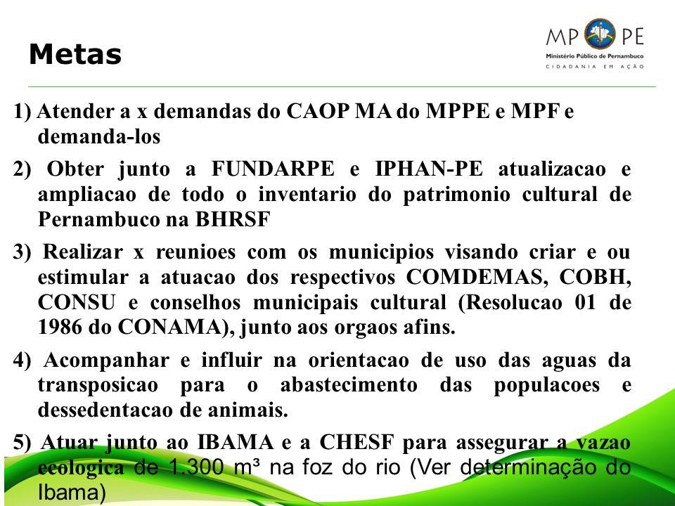 Metas 1) Atender a x demandas do CAOP MA do MPPE e MPF e demanda-los 2) Obter junto a FUNDARPE e IPHAN-PE atualizacao e ampliacao de todo o inventario