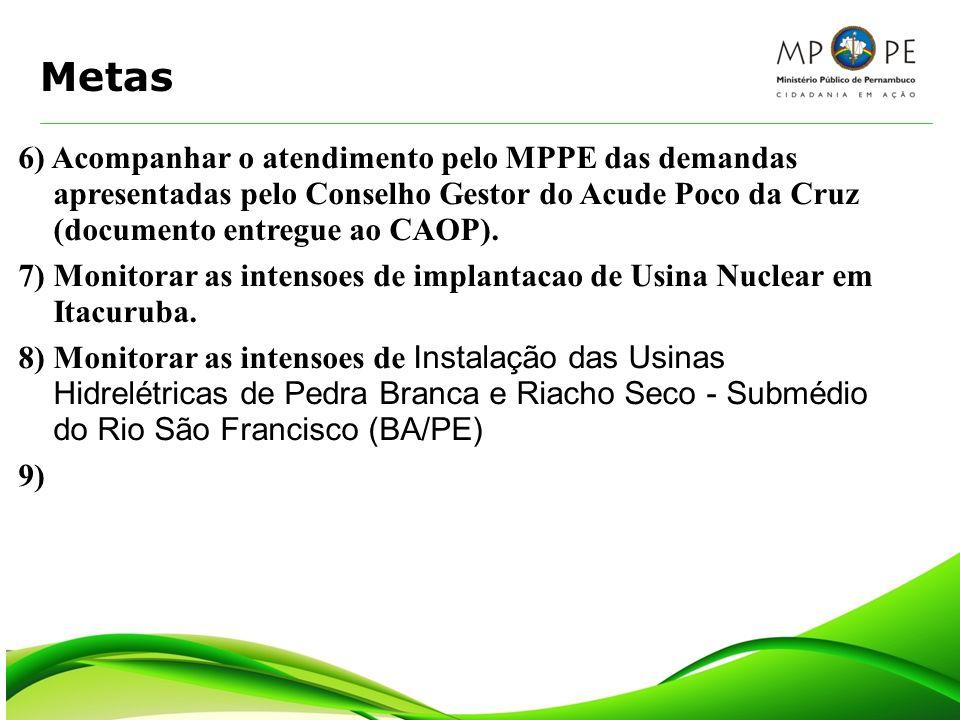 Metas 6) Acompanhar o atendimento pelo MPPE das demandas apresentadas pelo Conselho Gestor do Acude Poco da Cruz (documento entregue ao CAOP). 7) Moni