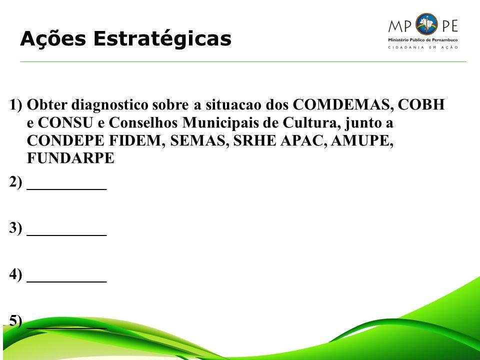 Ações Estratégicas 1) Obter diagnostico sobre a situacao dos COMDEMAS, COBH e CONSU e Conselhos Municipais de Cultura, junto a CONDEPE FIDEM, SEMAS, S