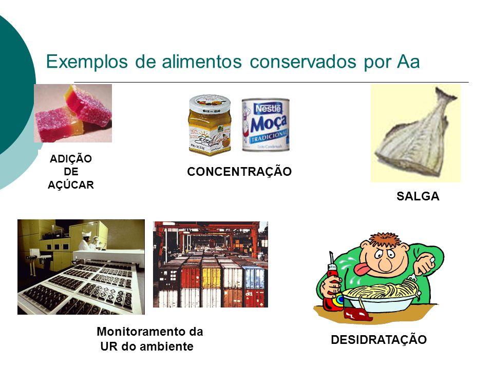 Exemplos de alimentos conservados por Aa ADIÇÃO DE AÇÚCAR SALGA Monitoramento da UR do ambiente CONCENTRAÇÃO DESIDRATAÇÃO ADIÇÃO DE AÇÚCAR SALGA Monit