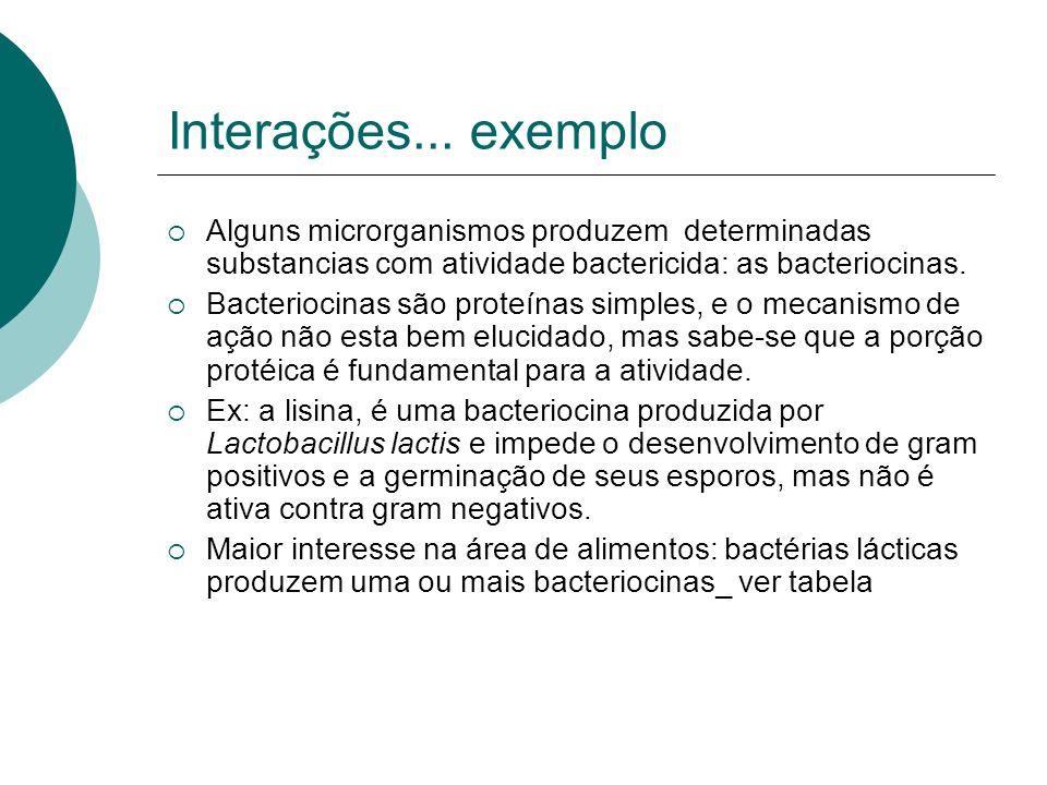 Interações... exemplo Alguns microrganismos produzem determinadas substancias com atividade bactericida: as bacteriocinas. Bacteriocinas são proteínas