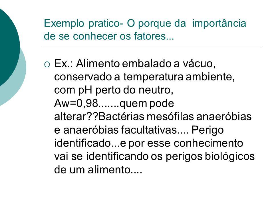 Exemplo pratico- O porque da importância de se conhecer os fatores... Ex.: Alimento embalado a vácuo, conservado a temperatura ambiente, com pH perto