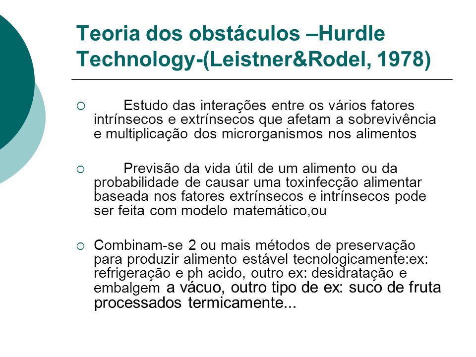 Teoria dos obstáculos –Hurdle Technology-(Leistner&Rodel, 1978) Estudo das interações entre os vários fatores intrínsecos e extrínsecos que afetam a s