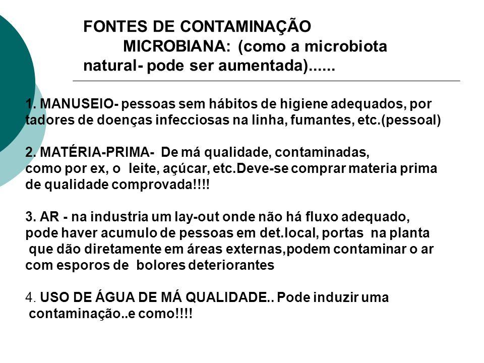 FONTES DE CONTAMINAÇÃO MICROBIANA: (como a microbiota natural- pode ser aumentada)...... 1. MANUSEIO- pessoas sem hábitos de higiene adequados, por ta