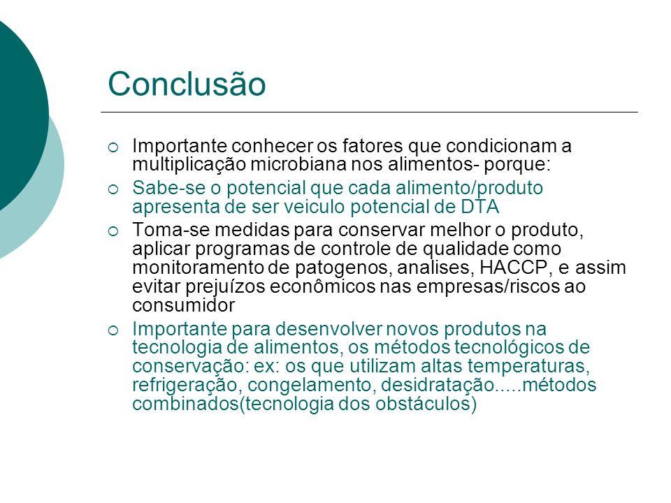 Conclusão Importante conhecer os fatores que condicionam a multiplicação microbiana nos alimentos- porque: Sabe-se o potencial que cada alimento/produ