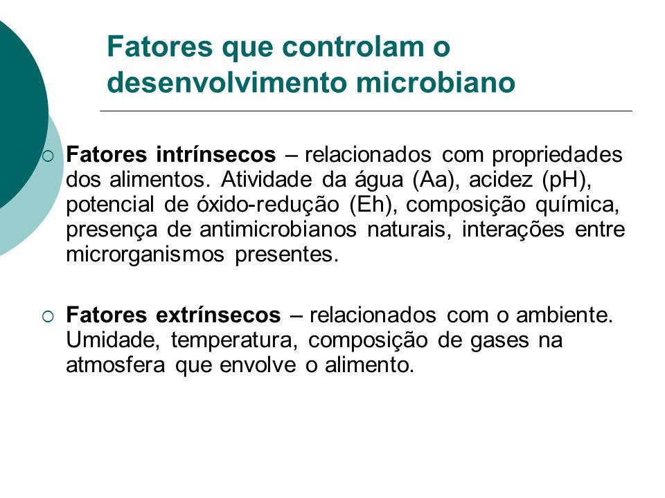 Fatores que controlam o desenvolvimento microbiano Fatores intrínsecos – relacionados com propriedades dos alimentos. Atividade da água (Aa), acidez (