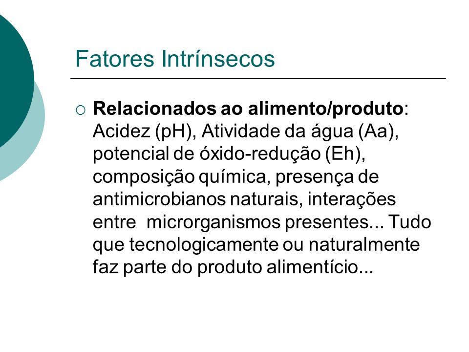Fatores Intrínsecos Relacionados ao alimento/produto: Acidez (pH), Atividade da água (Aa), potencial de óxido-redução (Eh), composição química, presen