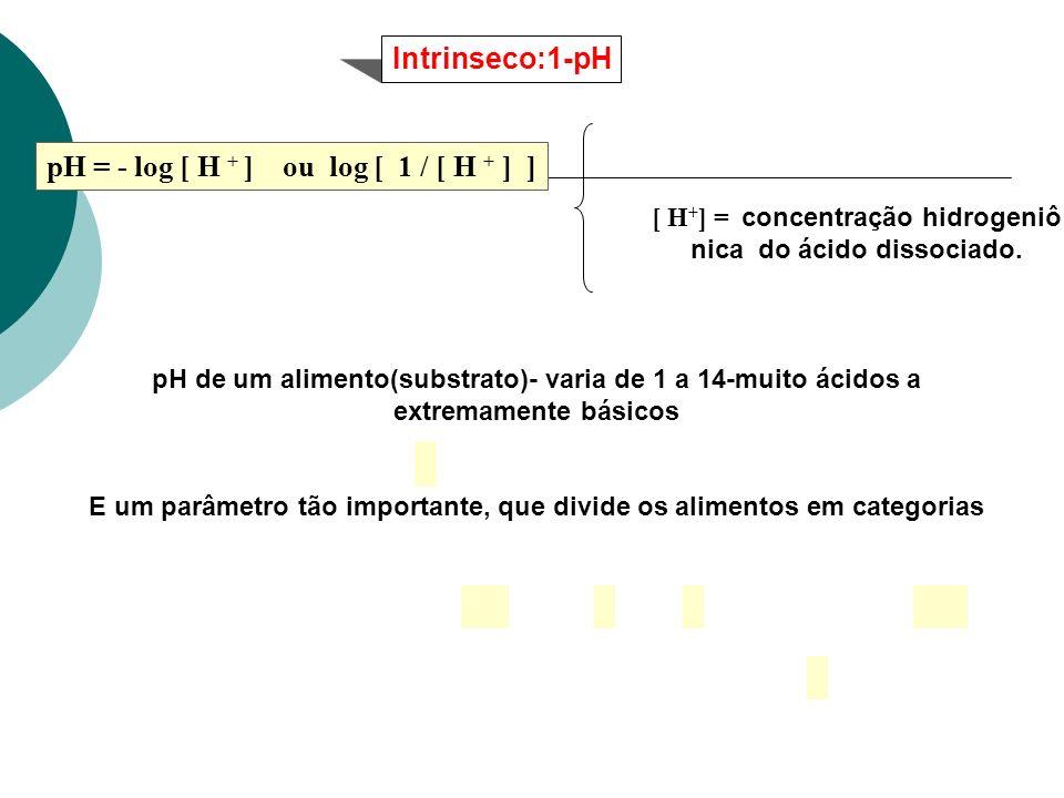 Intrinseco:1-pH pH = - log [ H + ] ou log [ 1 / [ H + ] ] [ H + ] = concentração hidrogeniô nica do ácido dissociado. pH de um alimento(substrato)- va