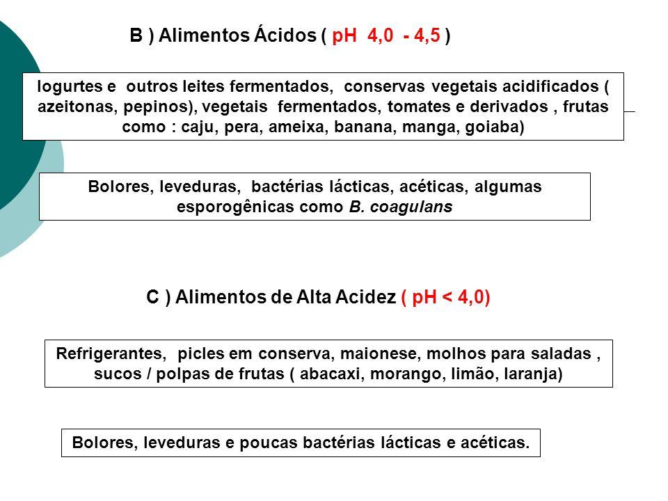 C ) Alimentos de Alta Acidez ( pH < 4,0) Bolores, leveduras e poucas bactérias lácticas e acéticas. B ) Alimentos Ácidos ( pH 4,0 - 4,5 ) Bolores, lev