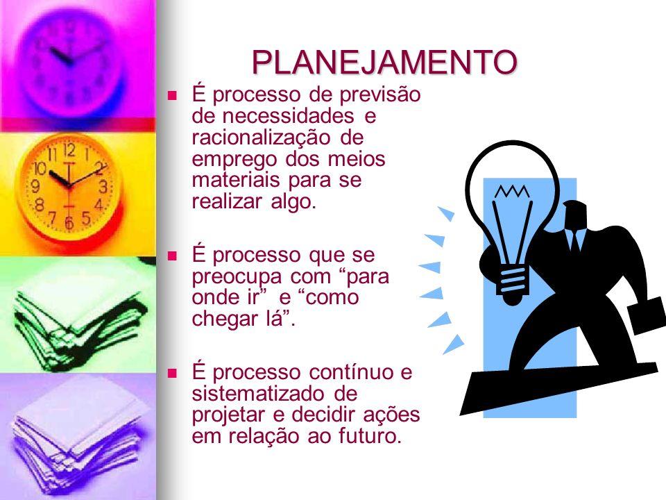 PLANEJAMENTO É processo de previsão de necessidades e racionalização de emprego dos meios materiais para se realizar algo. É processo que se preocupa
