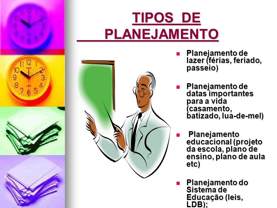 TIPOS DE PLANEJAMENTO Planejamento de lazer (férias, feriado, passeio) Planejamento de lazer (férias, feriado, passeio) Planejamento de datas importan