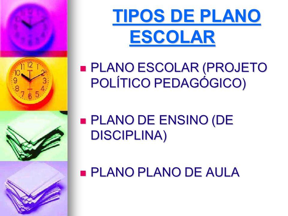 TIPOS DE PLANO ESCOLAR PLANO ESCOLAR (PROJETO POLÍTICO PEDAGÓGICO) PLANO ESCOLAR (PROJETO POLÍTICO PEDAGÓGICO) PLANO DE ENSINO (DE DISCIPLINA) PLANO D