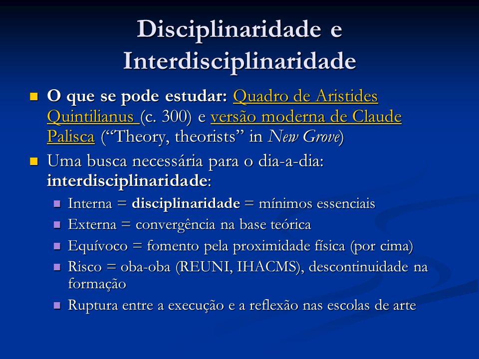 Disciplinaridade e Interdisciplinaridade O que se pode estudar: Quadro de Aristides Quintilianus (c. 300) e versão moderna de Claude Palisca (Theory,