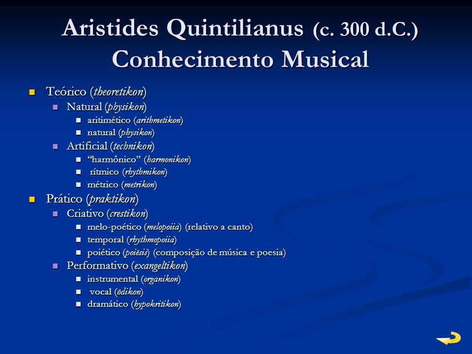 Aristides Quintilianus (c. 300 d.C.) Conhecimento Musical Teórico (theoretikon) Teórico (theoretikon) Natural (physikon) Natural (physikon) aritimétic