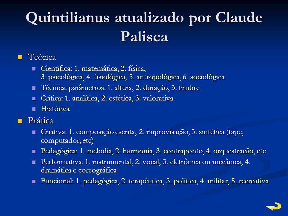Quintilianus atualizado por Claude Palisca Teórica Teórica Científica: 1. matemática, 2. física, 3. psicológica, 4. fisiológica, 5. antropológica, 6.