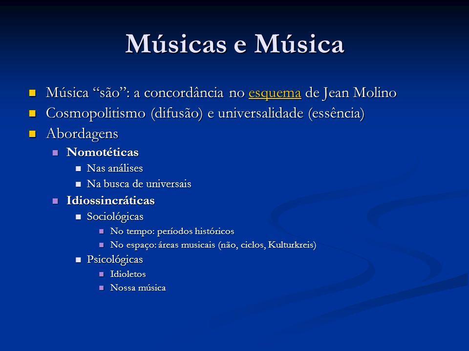 Músicas e Música Música são: a concordância no esquema de Jean Molino Música são: a concordância no esquema de Jean Molinoesquema Cosmopolitismo (difu