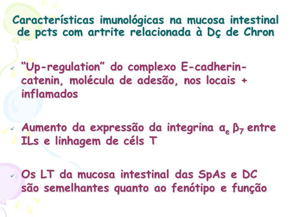 Características imunológicas na mucosa intestinal de pcts com artrite relacionada à Dç de Chron Up-regulation do complexo E-cadherin- catenin, molécula de adesão, nos locais + inflamados Up-regulation do complexo E-cadherin- catenin, molécula de adesão, nos locais + inflamados Aumento da expressão da integrina α e β 7 entre ILs e linhagem de céls T Aumento da expressão da integrina α e β 7 entre ILs e linhagem de céls T Os LT da mucosa intestinal das SpAs e DC são semelhantes quanto ao fenótipo e função Os LT da mucosa intestinal das SpAs e DC são semelhantes quanto ao fenótipo e função
