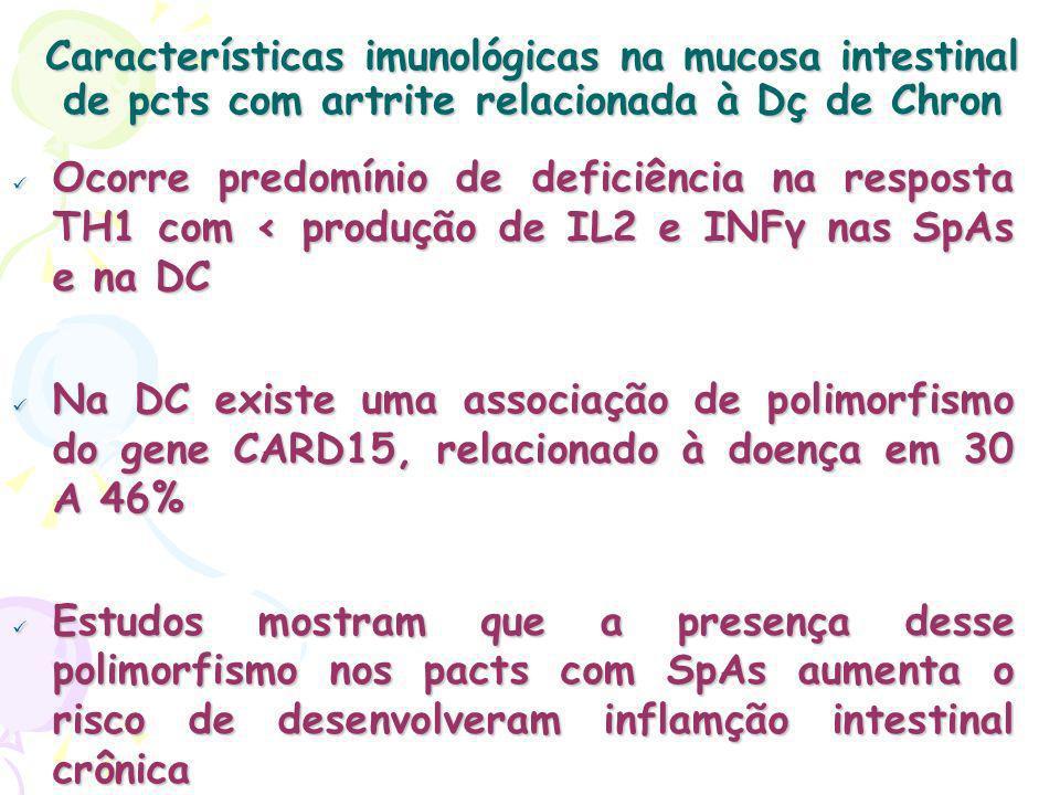 Características imunológicas na mucosa intestinal de pcts com artrite relacionada à Dç de Chron Ocorre predomínio de deficiência na resposta TH1 com < produção de IL2 e INFγ nas SpAs e na DC Ocorre predomínio de deficiência na resposta TH1 com < produção de IL2 e INFγ nas SpAs e na DC Na DC existe uma associação de polimorfismo do gene CARD15, relacionado à doença em 30 A 46% Na DC existe uma associação de polimorfismo do gene CARD15, relacionado à doença em 30 A 46% Estudos mostram que a presença desse polimorfismo nos pacts com SpAs aumenta o risco de desenvolveram inflamção intestinal crônica Estudos mostram que a presença desse polimorfismo nos pacts com SpAs aumenta o risco de desenvolveram inflamção intestinal crônica