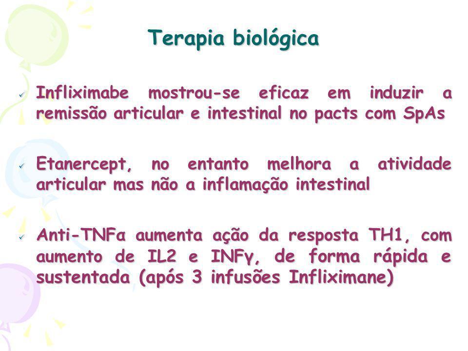 Terapia biológica Infliximabe mostrou-se eficaz em induzir a remissão articular e intestinal no pacts com SpAs Infliximabe mostrou-se eficaz em induzir a remissão articular e intestinal no pacts com SpAs Etanercept, no entanto melhora a atividade articular mas não a inflamação intestinal Etanercept, no entanto melhora a atividade articular mas não a inflamação intestinal Anti-TNFα aumenta ação da resposta TH1, com aumento de IL2 e INF γ, de forma rápida e sustentada (após 3 infusões Infliximane) Anti-TNFα aumenta ação da resposta TH1, com aumento de IL2 e INF γ, de forma rápida e sustentada (após 3 infusões Infliximane)