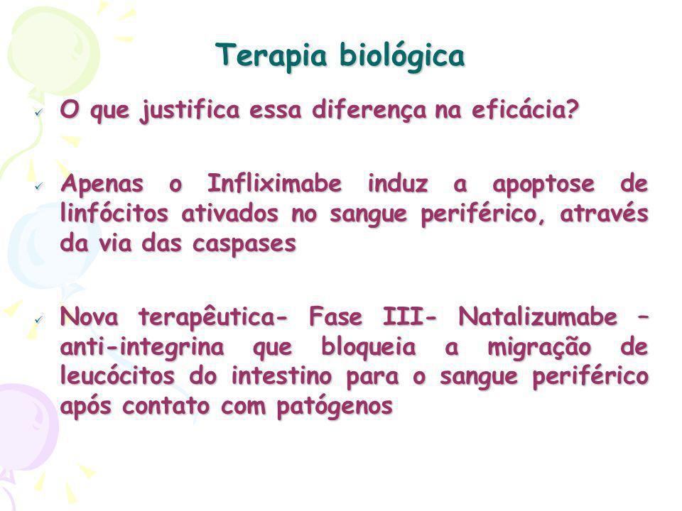 Terapia biológica O que justifica essa diferença na eficácia? O que justifica essa diferença na eficácia? Apenas o Infliximabe induz a apoptose de lin